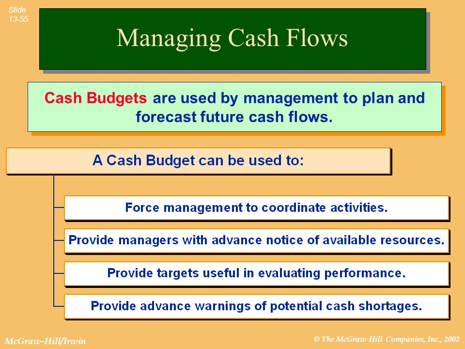 Managing Cash Flows Cash Budgets are used by management to plan and forecast future cash flows.