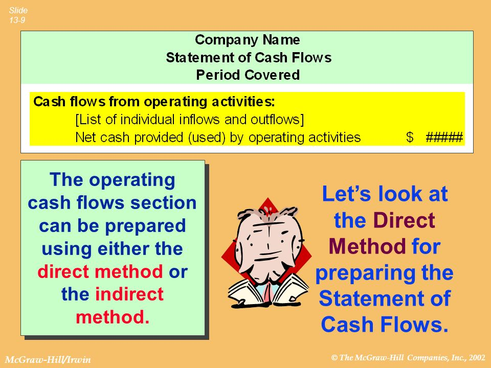 The operating cash flows section can be prepared using either the direct method or the indirect method.