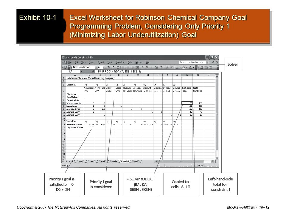 Exhibit 10-1 Excel Worksheet for Robinson Chemical Company Goal Programming Problem, Considering Only Priority 1 (Minimizing Labor Underutilization) Goal