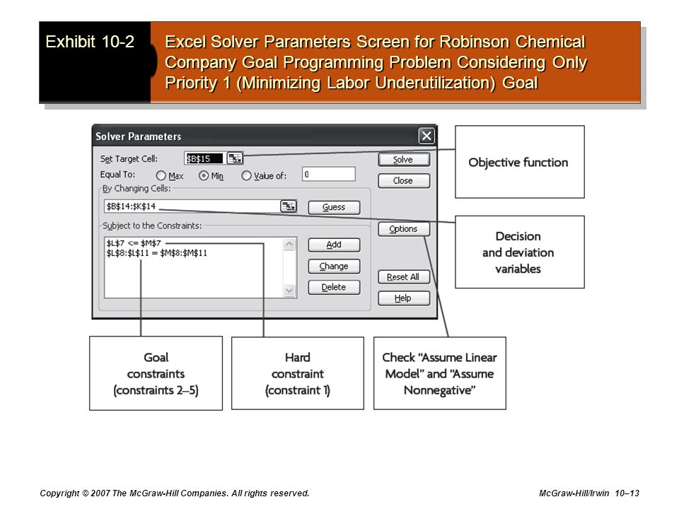 Exhibit 10-2 Excel Solver Parameters Screen for Robinson Chemical Company Goal Programming Problem Considering Only Priority 1 (Minimizing Labor Underutilization) Goal