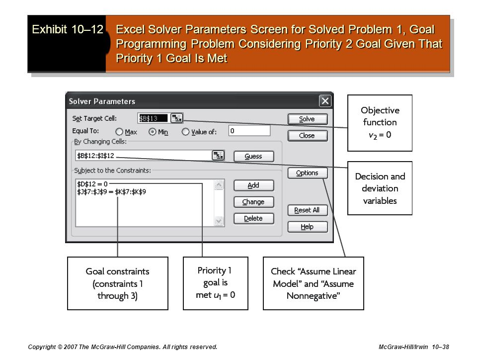 Exhibit 10–12 Excel Solver Parameters Screen for Solved Problem 1, Goal Programming Problem Considering Priority 2 Goal Given That Priority 1 Goal Is Met