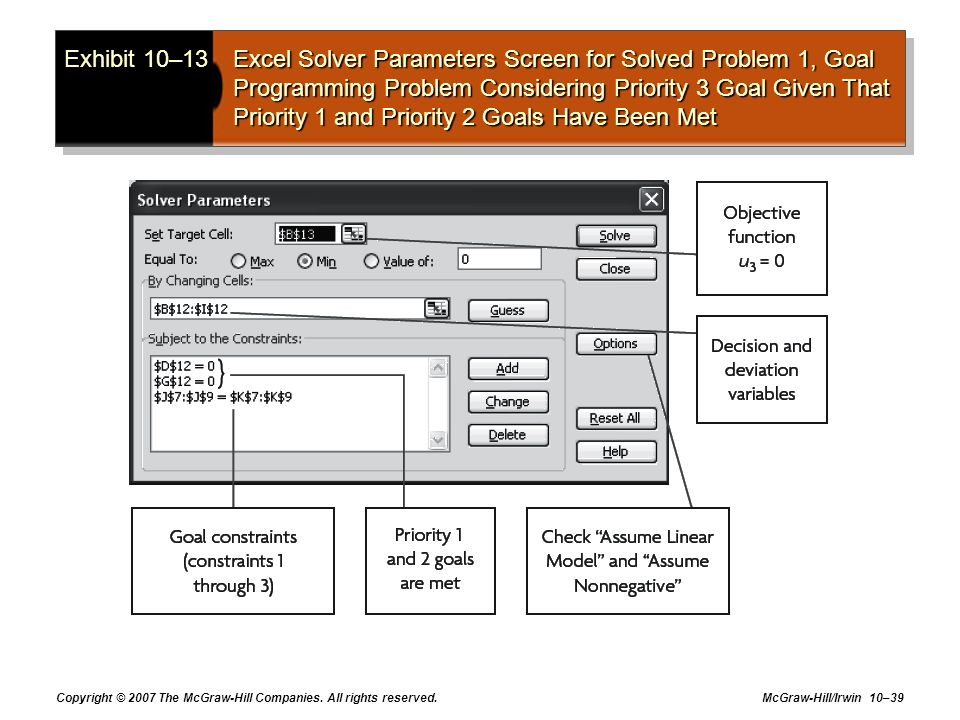 Exhibit 10–13 Excel Solver Parameters Screen for Solved Problem 1, Goal Programming Problem Considering Priority 3 Goal Given That Priority 1 and Priority 2 Goals Have Been Met