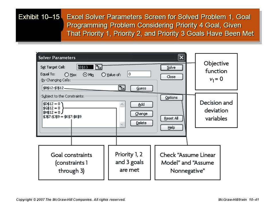 Exhibit 10–15 Excel Solver Parameters Screen for Solved Problem 1, Goal Programming Problem Considering Priority 4 Goal, Given That Priority 1, Priority 2, and Priority 3 Goals Have Been Met