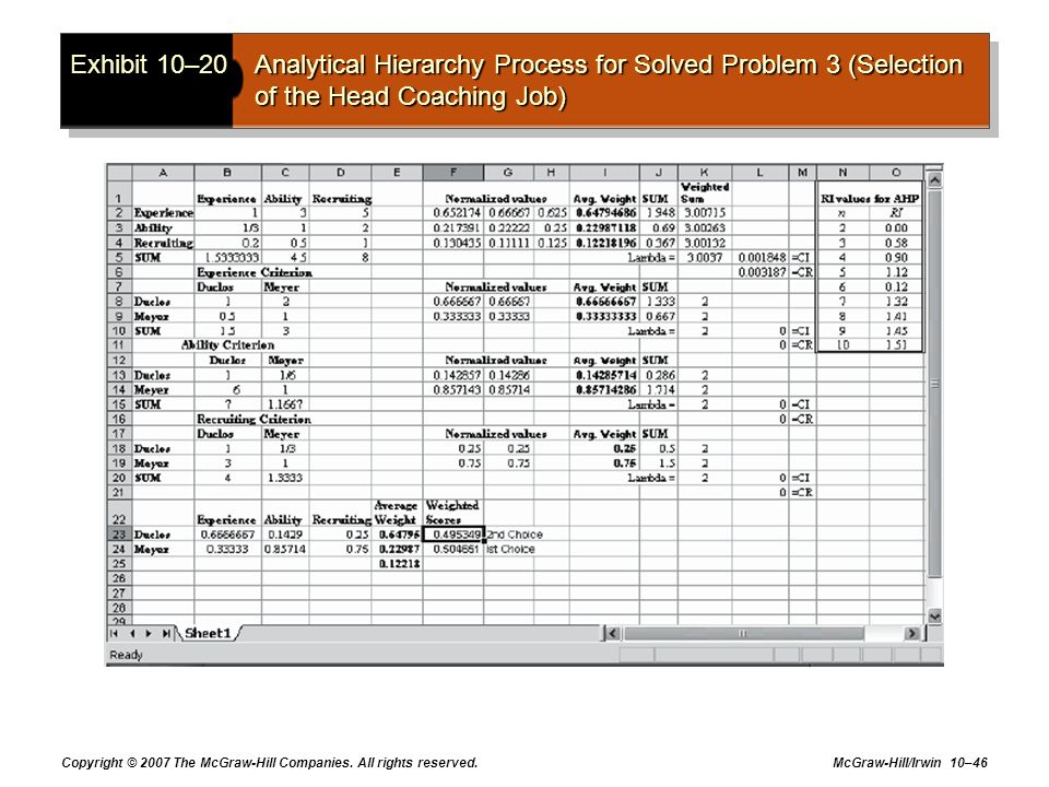 Exhibit 10–20 Analytical Hierarchy Process for Solved Problem 3 (Selection of the Head Coaching Job)