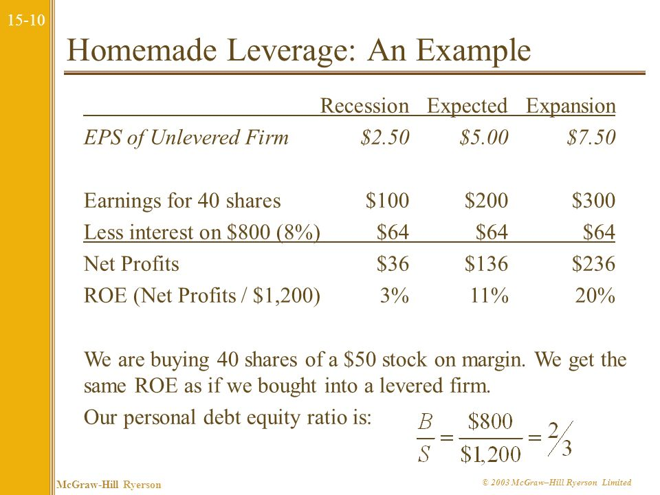 Homemade Leverage: An Example