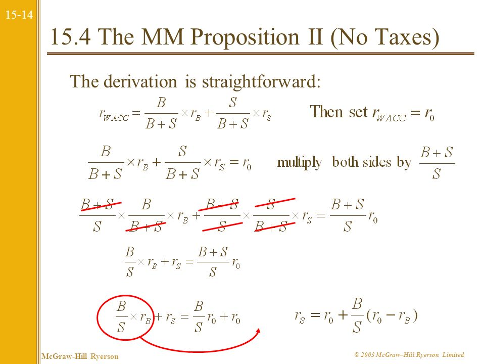 15.4 The MM Proposition II (No Taxes)