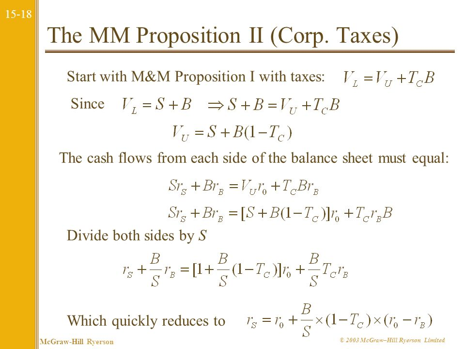 The MM Proposition II (Corp. Taxes)