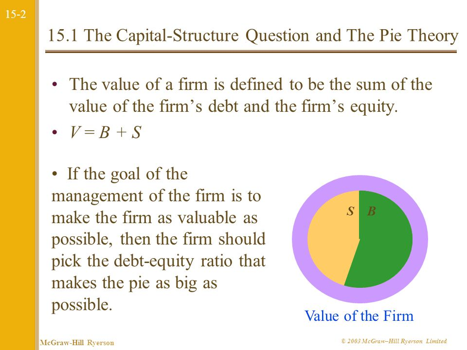 15.1 The Capital-Structure Question and The Pie Theory