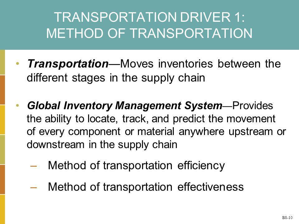 TRANSPORTATION DRIVER 1: METHOD OF TRANSPORTATION