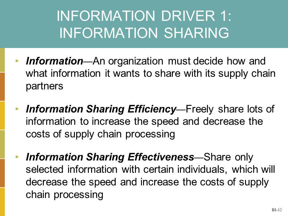 INFORMATION DRIVER 1: INFORMATION SHARING