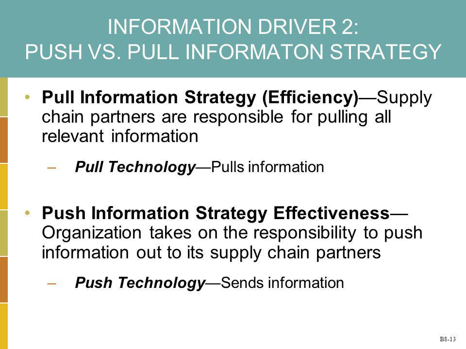 INFORMATION DRIVER 2: PUSH VS. PULL INFORMATON STRATEGY