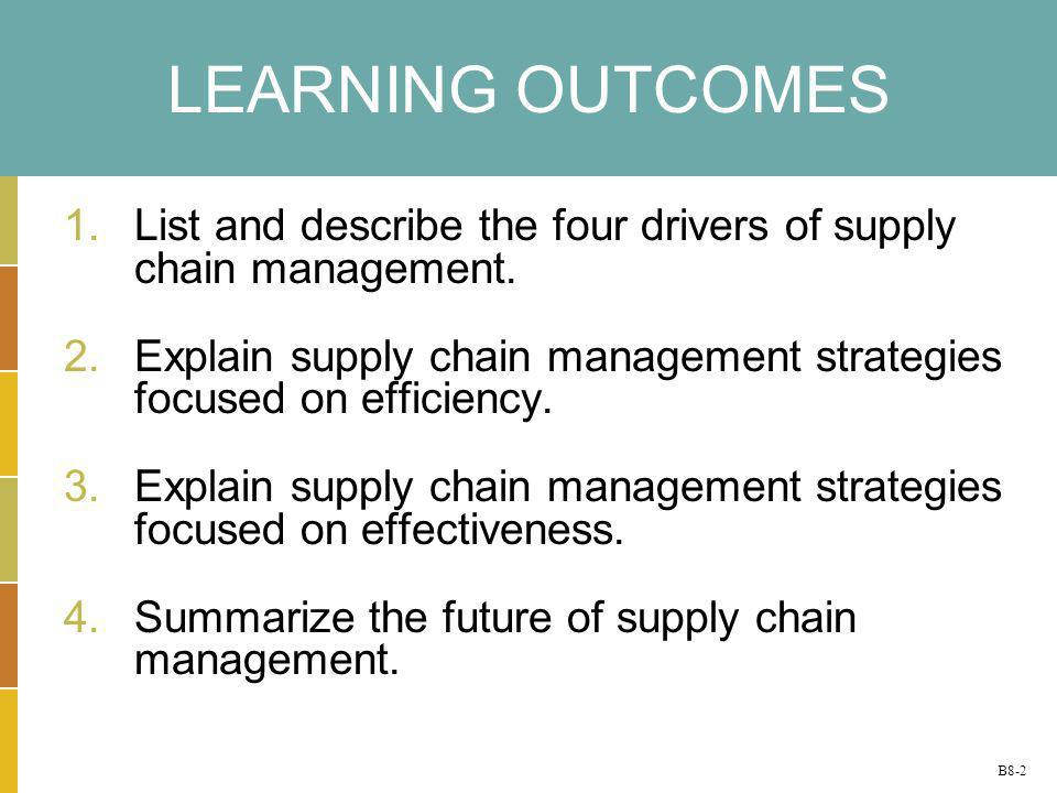 LEARNING OUTCOMES List and describe the four drivers of supply chain management. Explain supply chain management strategies focused on efficiency.