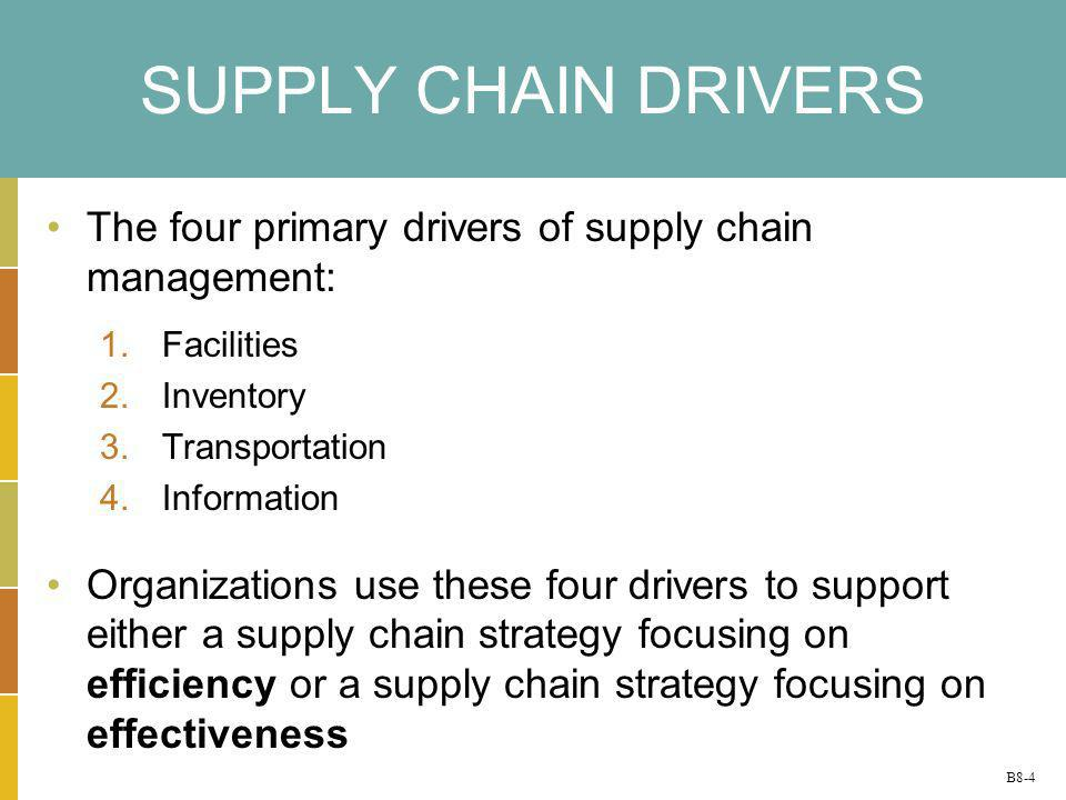 SUPPLY CHAIN DRIVERS The four primary drivers of supply chain management: Facilities. Inventory. Transportation.