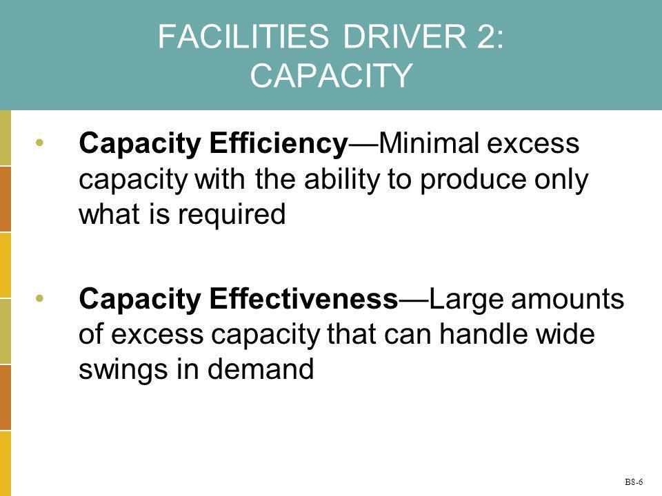 FACILITIES DRIVER 2: CAPACITY