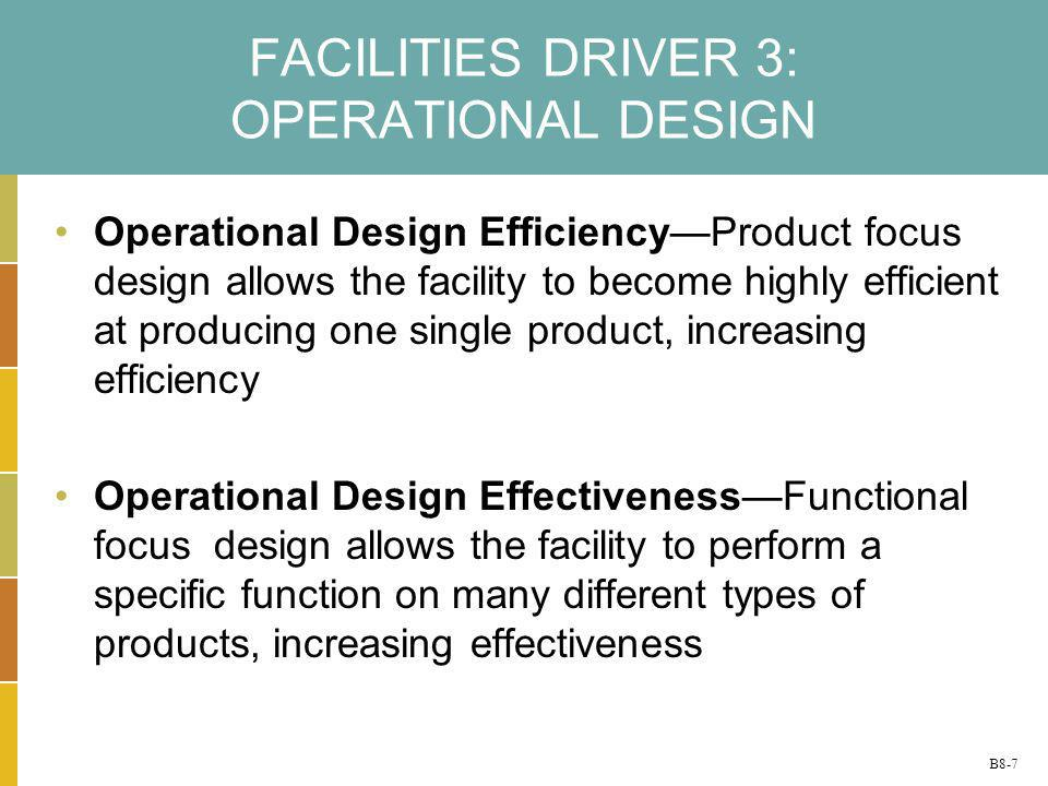 FACILITIES DRIVER 3: OPERATIONAL DESIGN