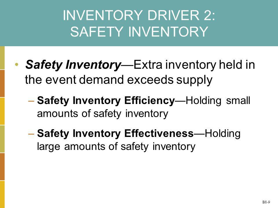 INVENTORY DRIVER 2: SAFETY INVENTORY