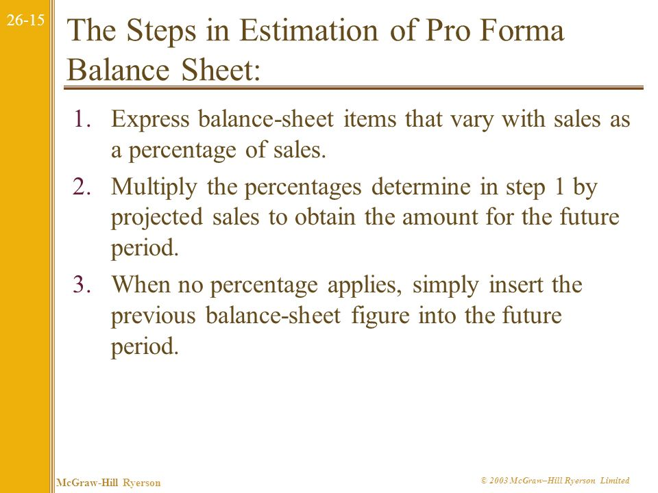 The Steps in Estimation of Pro Forma Balance Sheet: