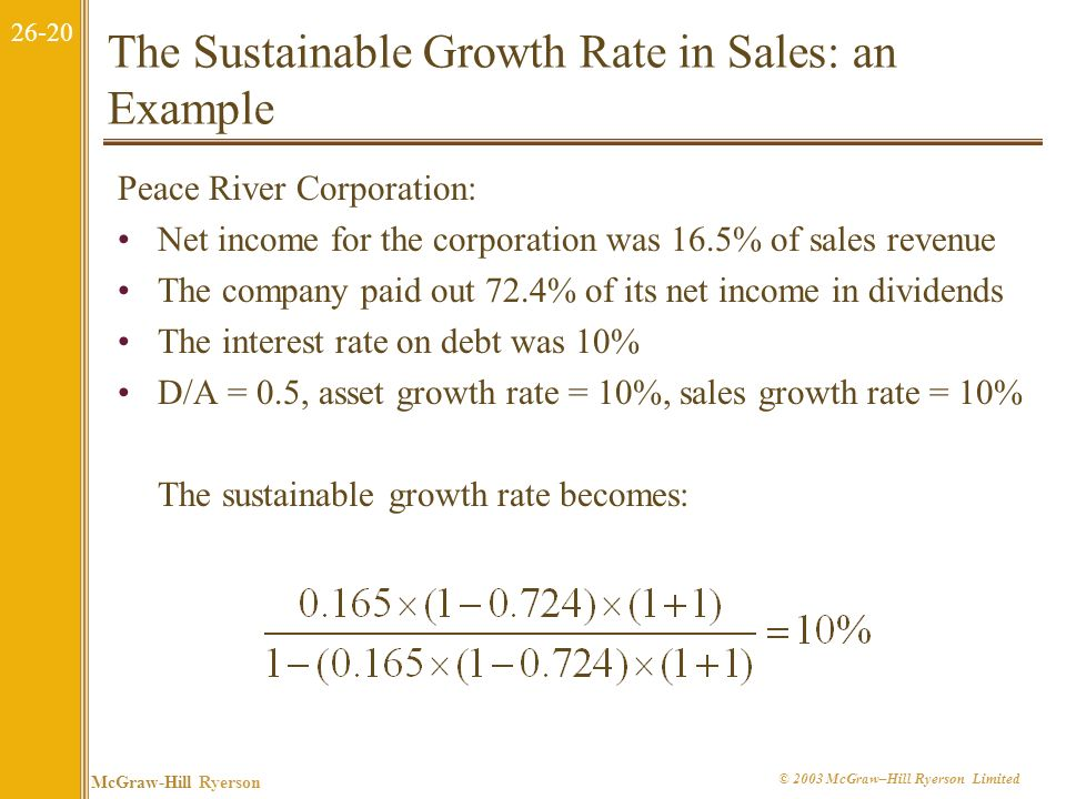 The Sustainable Growth Rate in Sales: an Example