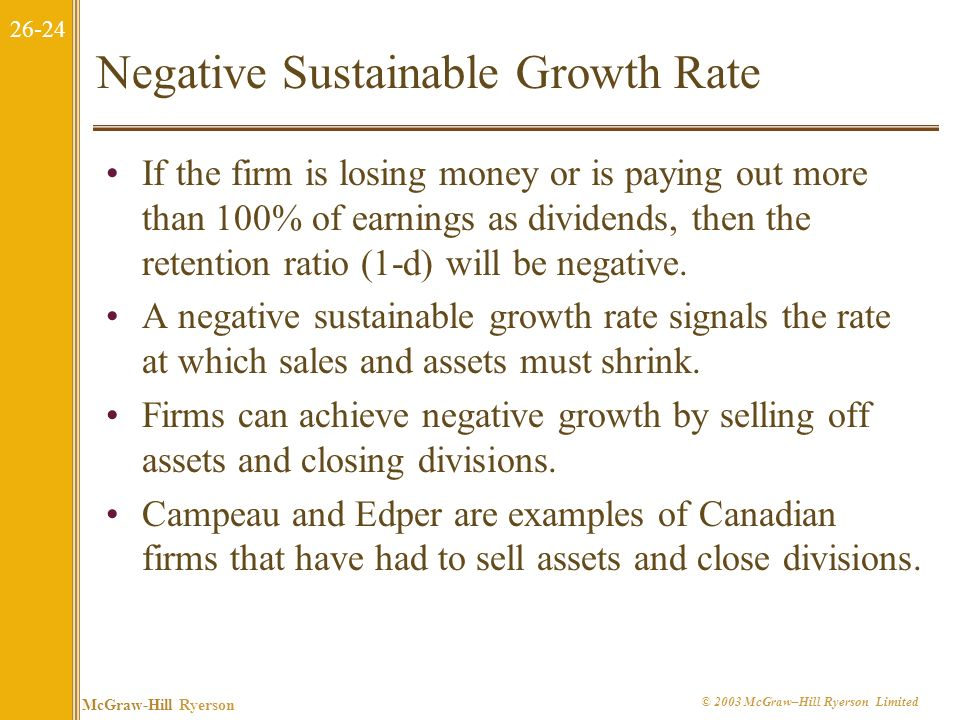Negative Sustainable Growth Rate