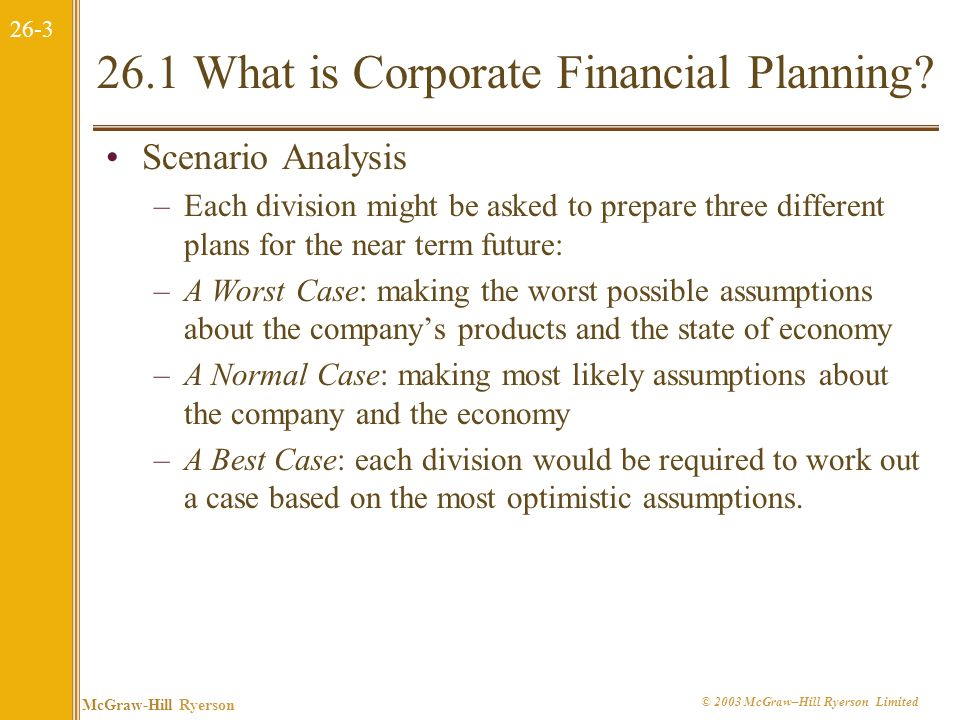 26.1 What is Corporate Financial Planning