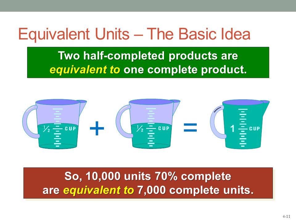 Equivalent Units – The Basic Idea