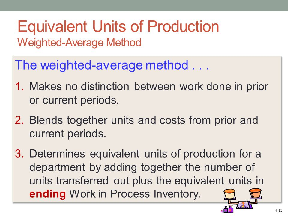 Equivalent Units of Production Weighted-Average Method