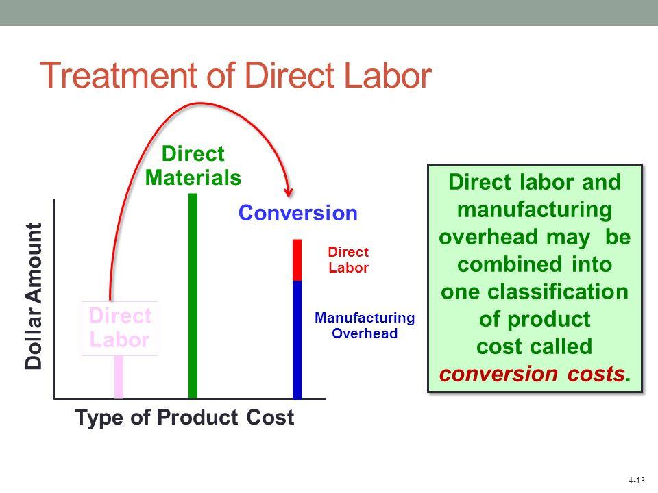 Treatment of Direct Labor