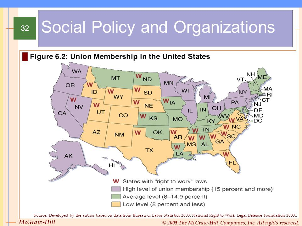 32 Social Policy And Organizations