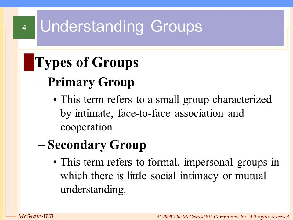 Understanding Groups Types of Groups Primary Group Secondary Group