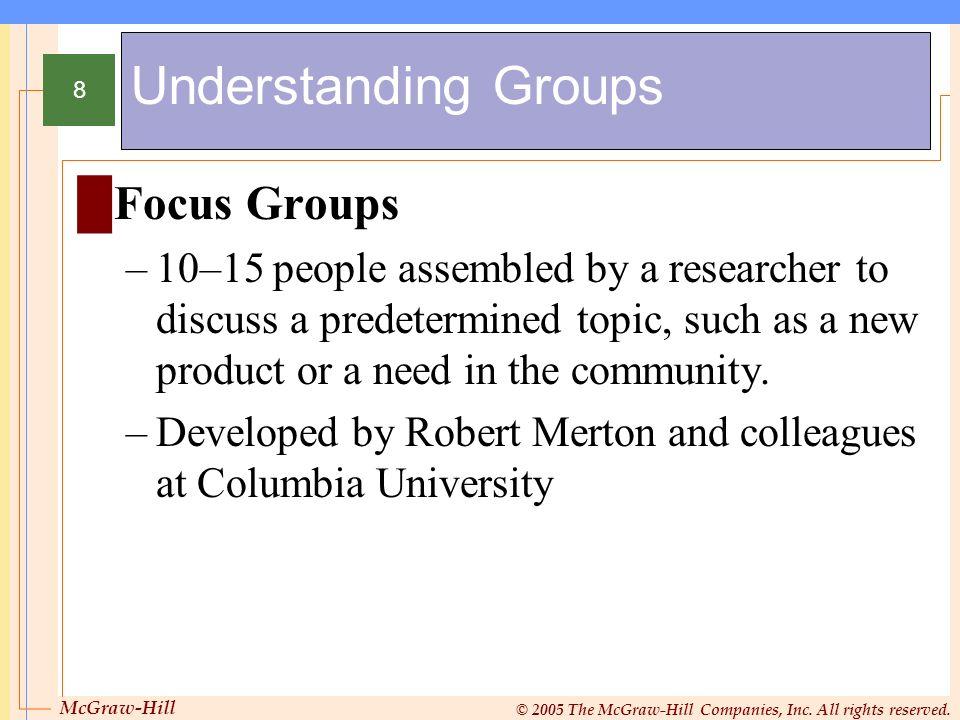 Understanding Groups Focus Groups