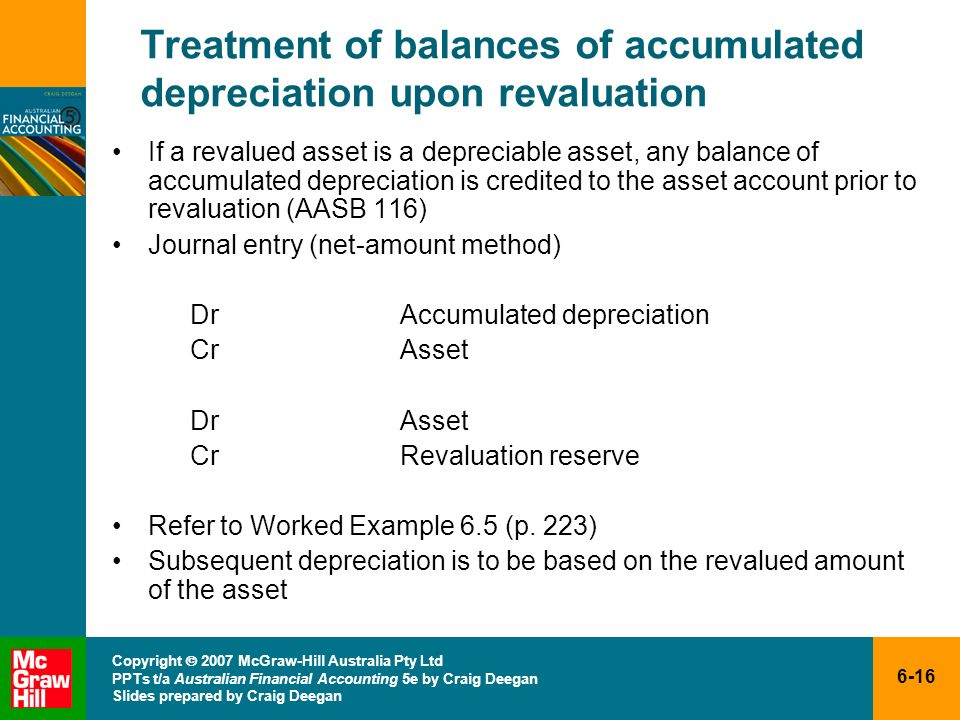 Treatment of balances of accumulated depreciation upon revaluation
