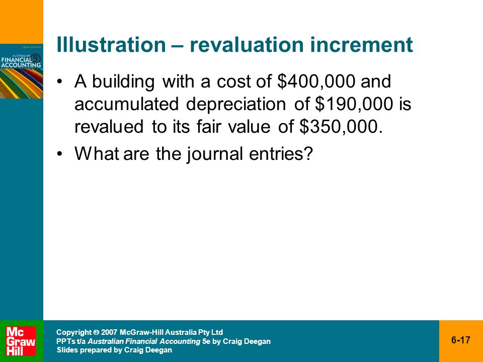 Illustration – revaluation increment
