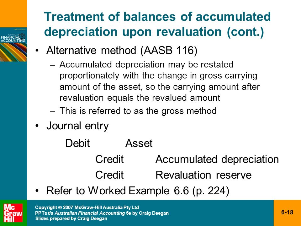 Treatment of balances of accumulated depreciation upon revaluation (cont.)