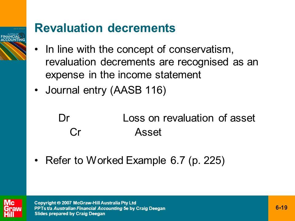 Revaluation decrements