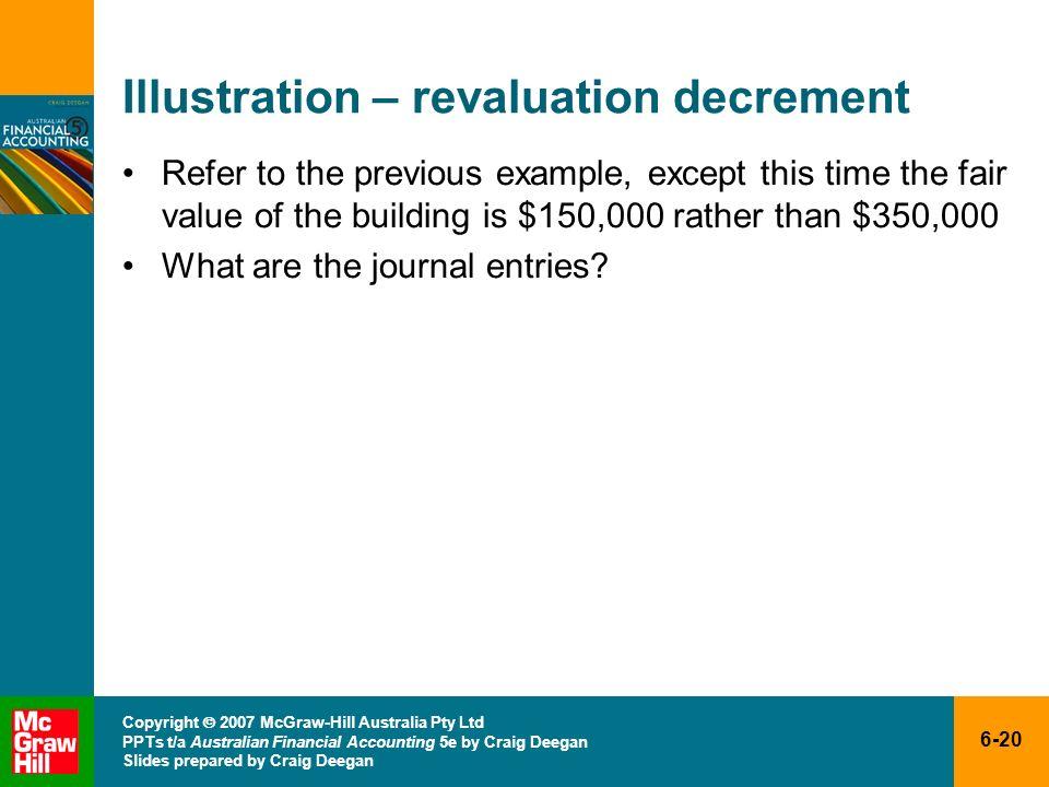 Illustration – revaluation decrement
