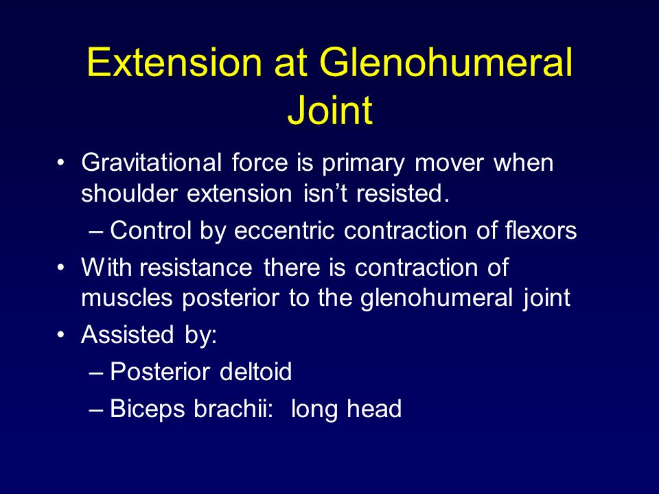 Extension at Glenohumeral Joint
