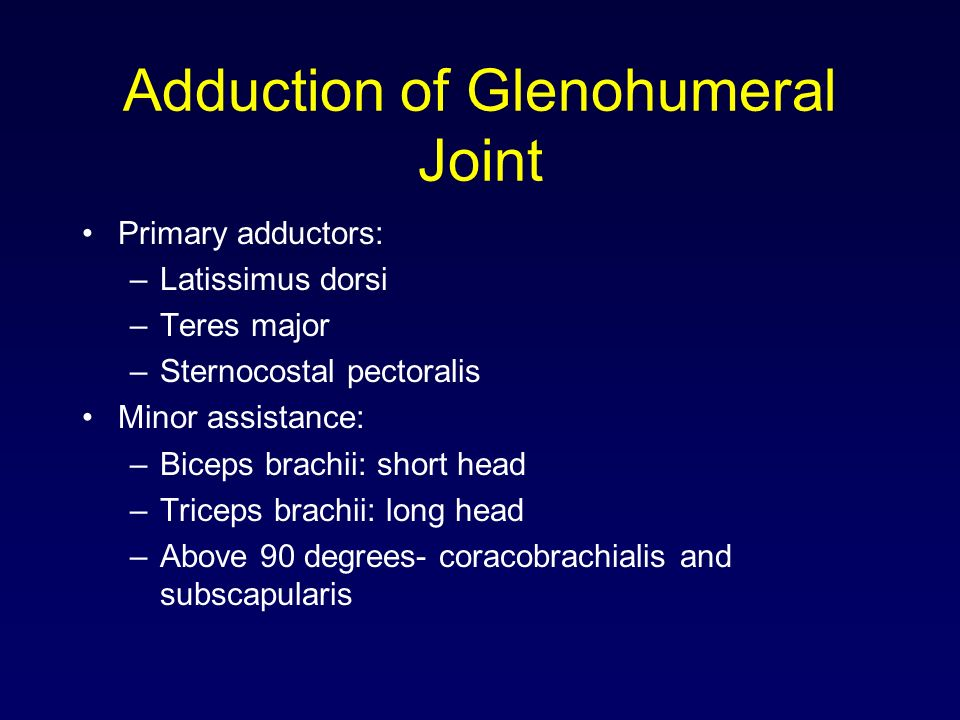 Adduction of Glenohumeral Joint