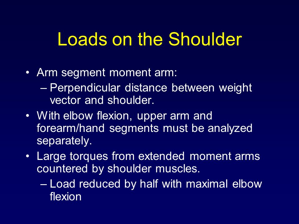 Loads on the Shoulder Arm segment moment arm: