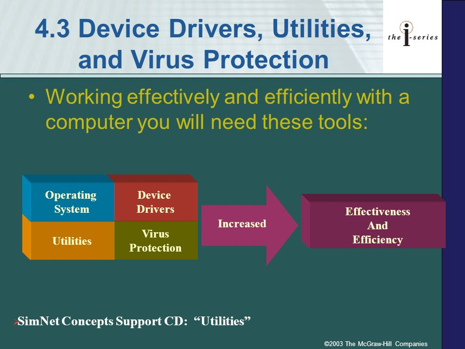 4.3 Device Drivers, Utilities, and Virus Protection
