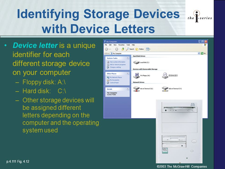 Identifying Storage Devices with Device Letters