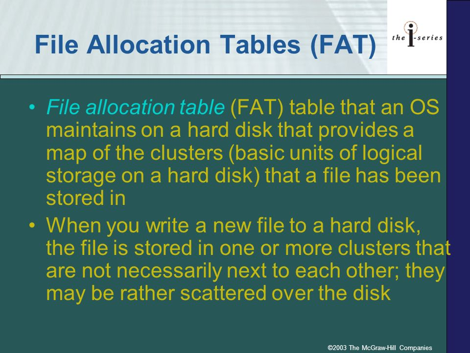 File Allocation Tables (FAT)