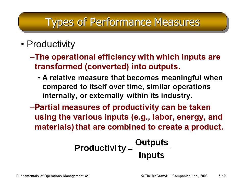 Types of Performance Measures