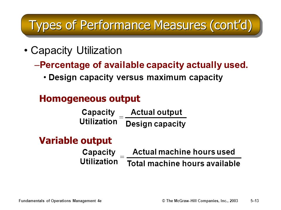 Types of Performance Measures (cont'd)