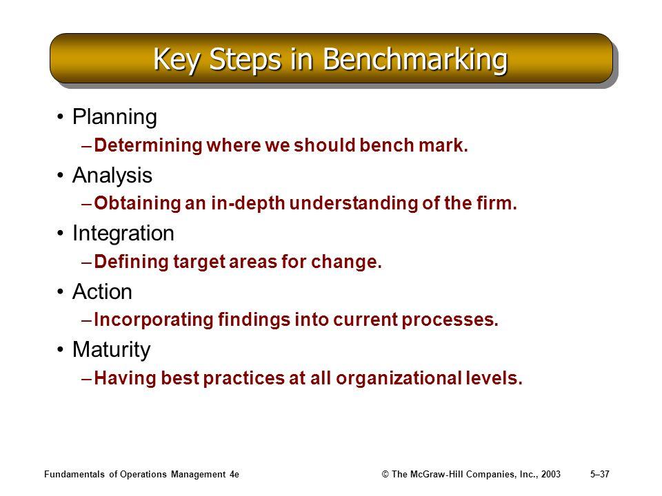Key Steps in Benchmarking