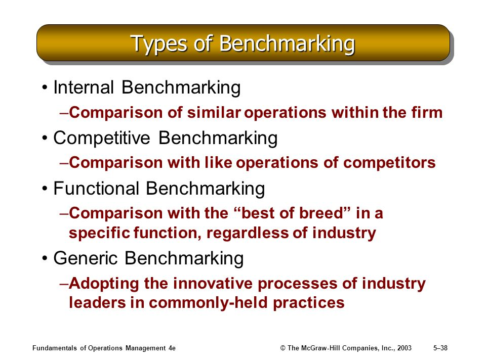 Types of Benchmarking Internal Benchmarking Competitive Benchmarking