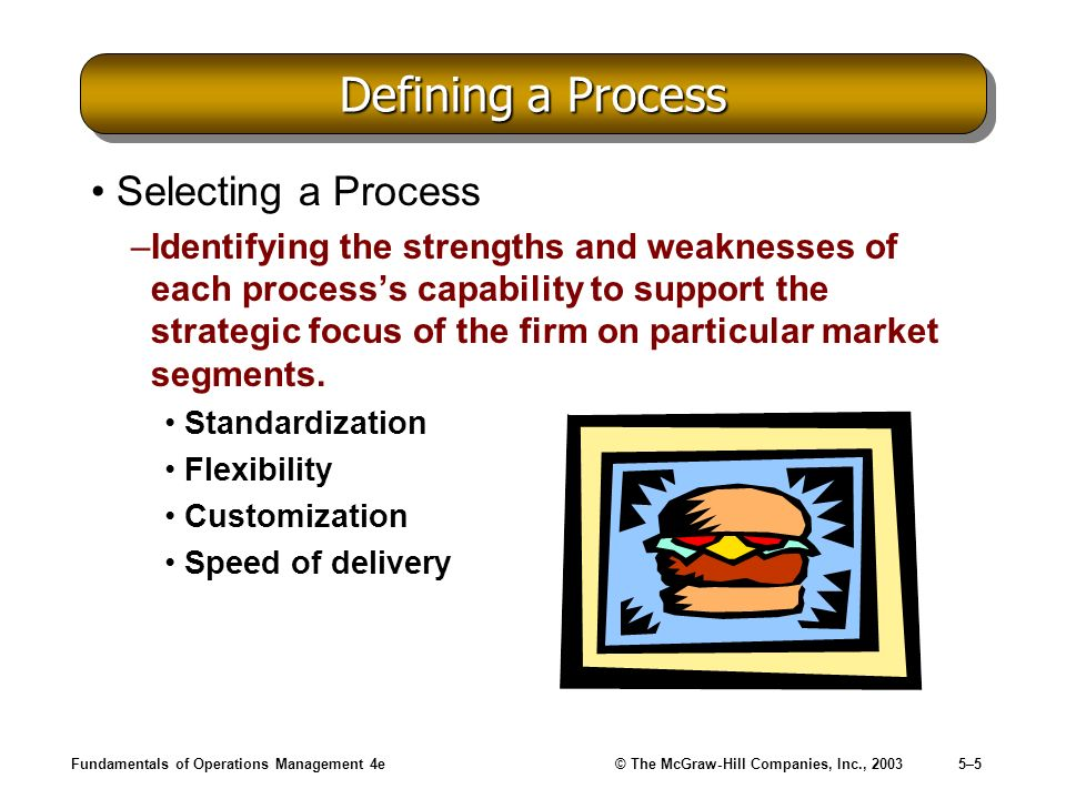 Defining a Process Selecting a Process