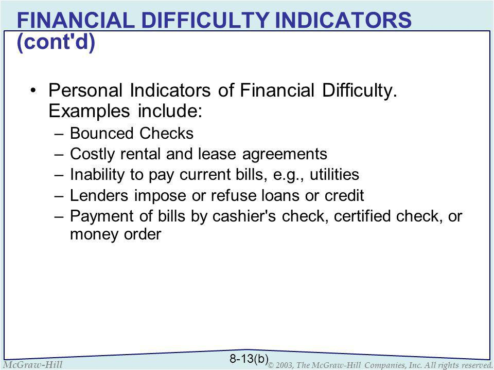FINANCIAL DIFFICULTY INDICATORS (cont d)