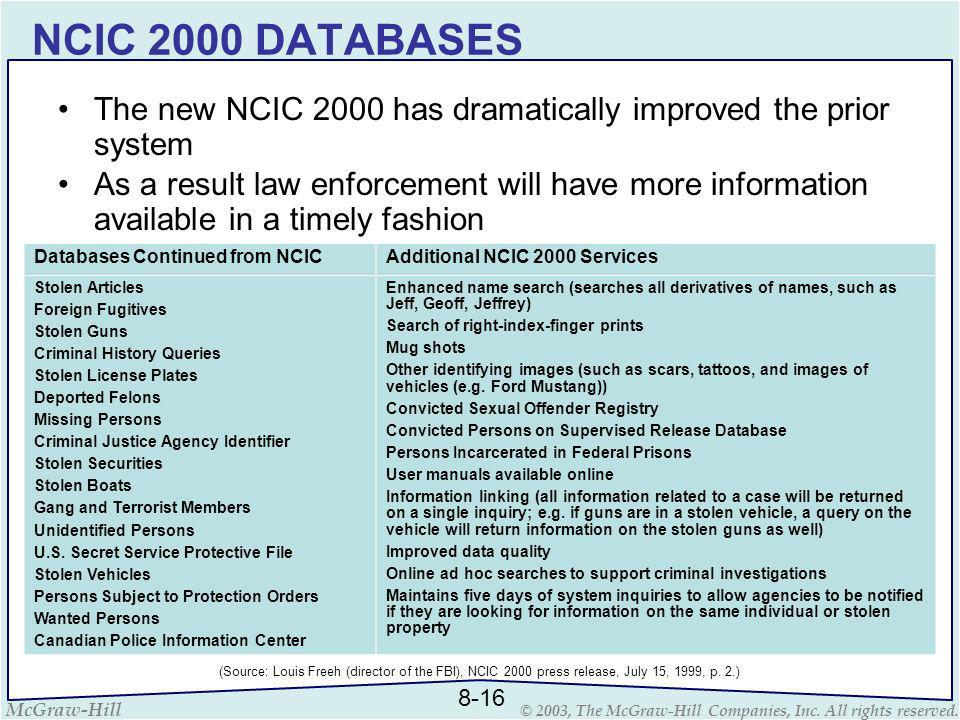 NCIC 2000 DATABASES The new NCIC 2000 has dramatically improved the prior system.