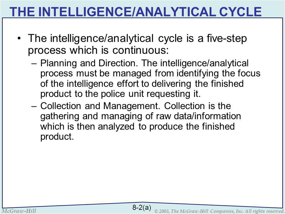 THE INTELLIGENCE/ANALYTICAL CYCLE