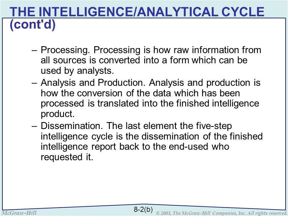 THE INTELLIGENCE/ANALYTICAL CYCLE (cont d)